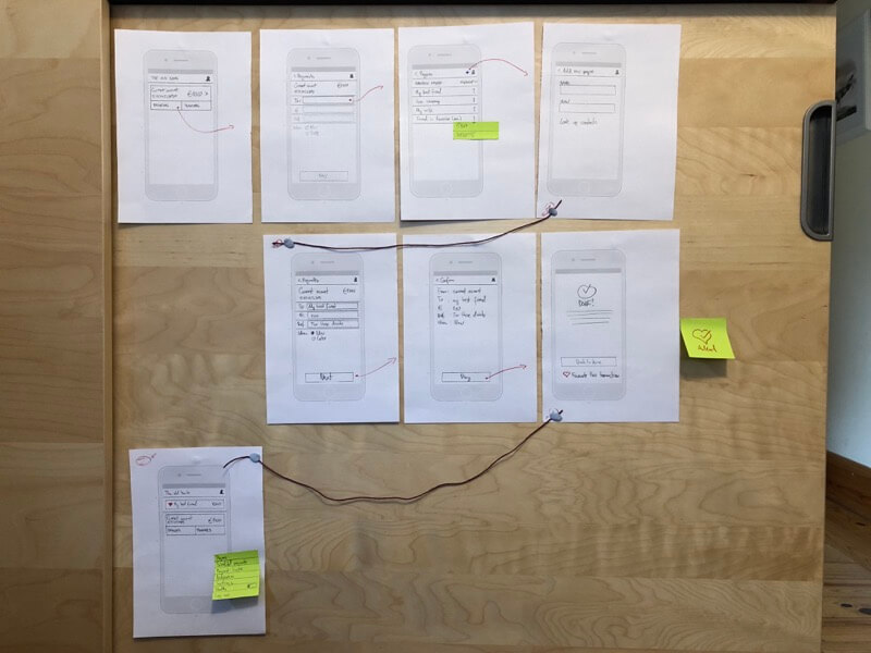 Eight Wireframe pages and string flows stuck to a door