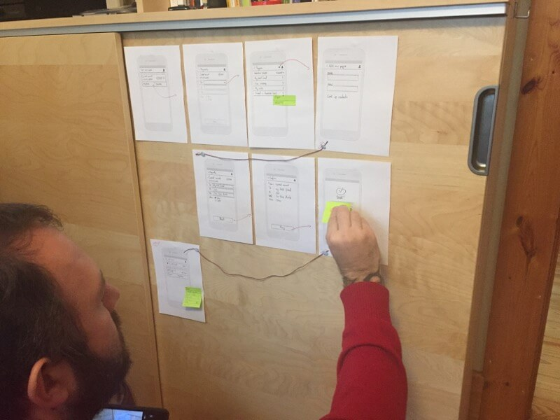 Person affixing a sticky note to a paper wireframe flow on a door