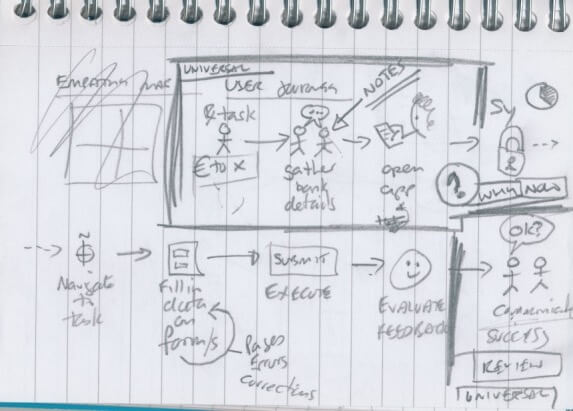 sketch of completing banking forms outside the app security