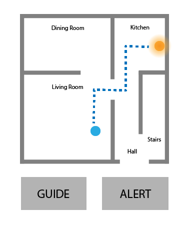 a simple floor plan and route marked from the living room to the kitchen via doorways