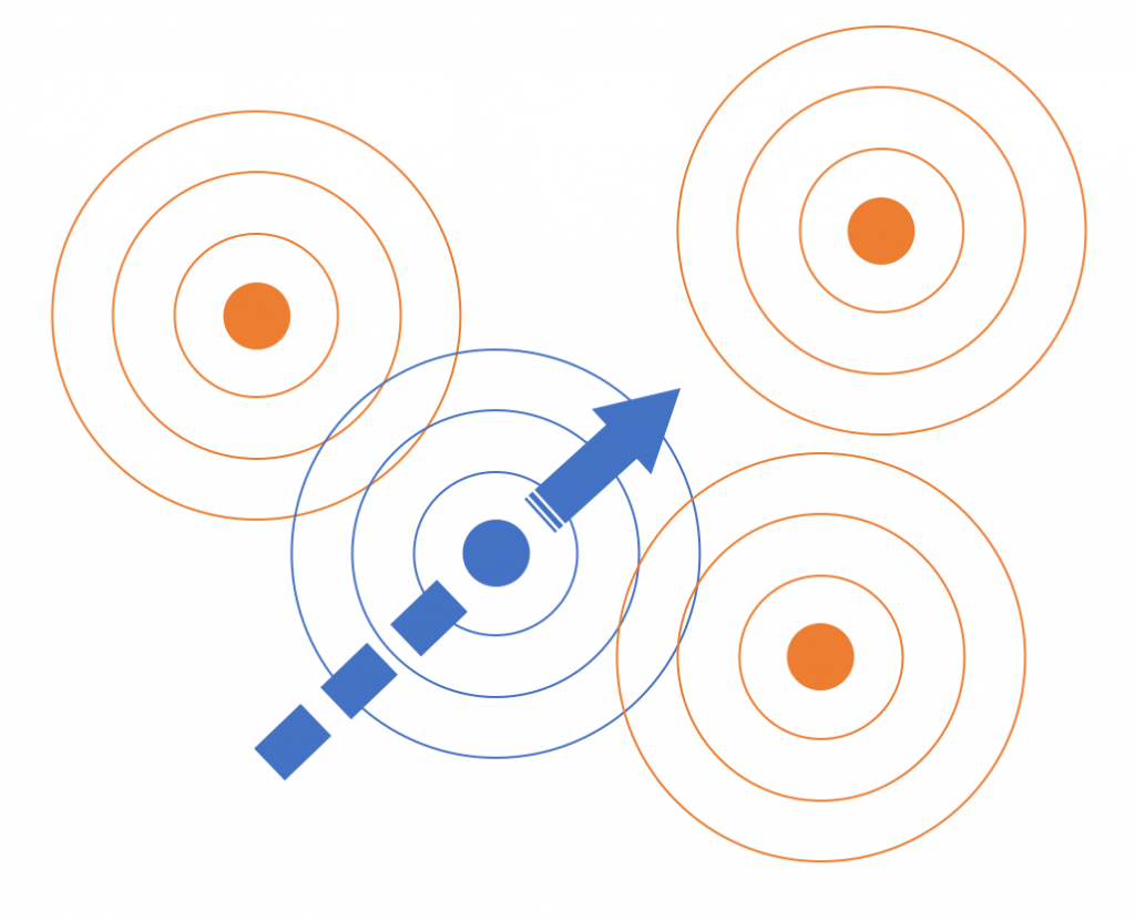 bluetooth beacon transmition diagram