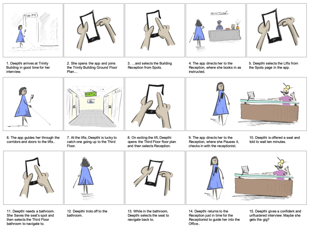 story board of Deepthi using an app to navigate indoors
